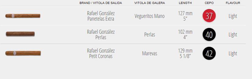 szivarklub_rafael_gonzalez_perlas_11.JPG