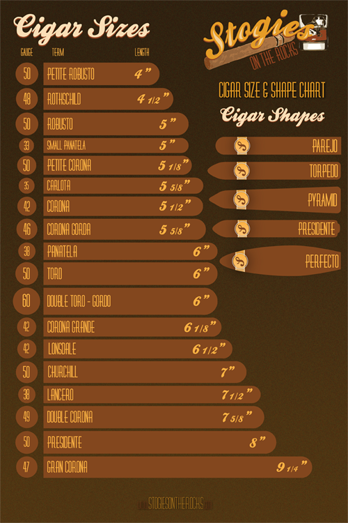 szivarok_merete_es_formaja_tablazat-_cigar-sizes-shapes-poster.png