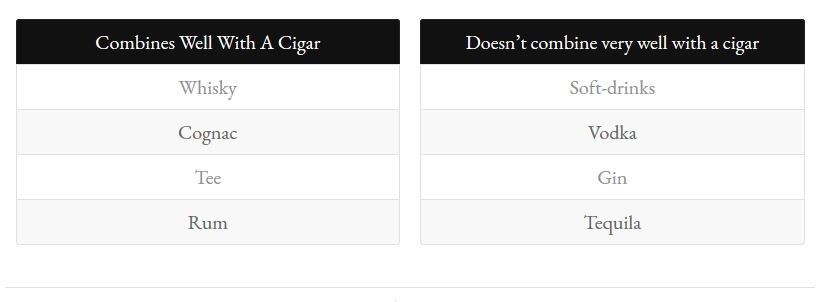the_cigarmonkeys_s_cigar_sommelier_cigars_and_drinks_pairings.JPG