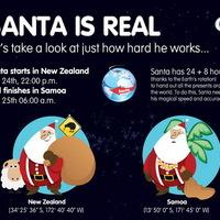 GPS segíti karácsonykor a Mikulást