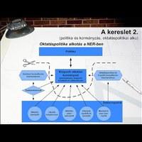Szkeptikus Klub: A bizonyítékokon alapuló oktatáspolitika