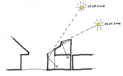XXS House sunlight concept YELLOW.jpg