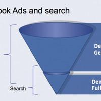 Facebook Hirdetés elönyök és hátrányok (Szint Lóránd cikke)