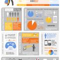 Az intelligens vásárló (infografika)
