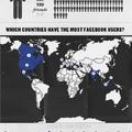 A világ Facebook nélkül (?) - infografika