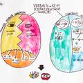 Lebó Eszter   Mitchell: A kép és a szó