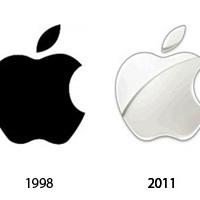 Vizuális humor: Apple