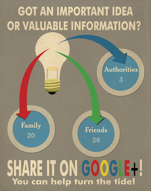 google-propaganda-poster-2.jpg