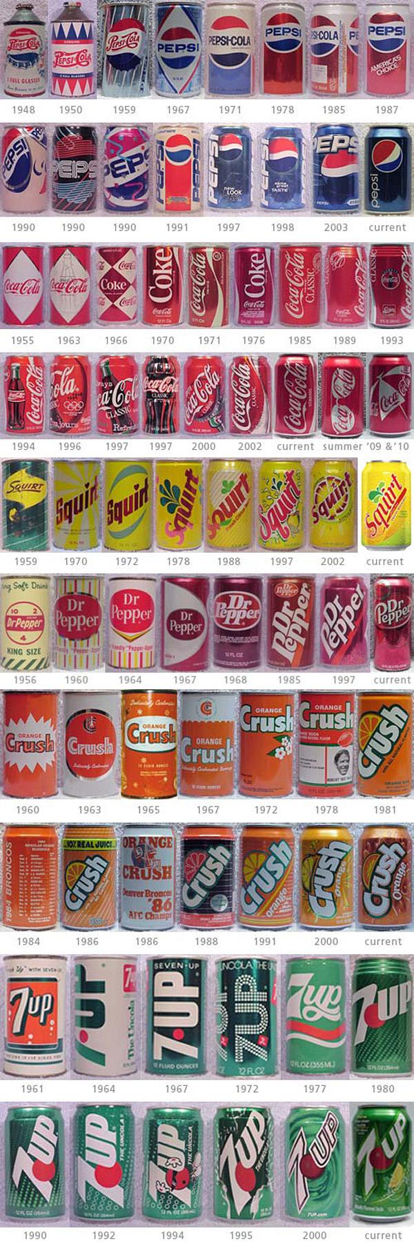 soft-drink-can-evolution.jpg