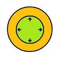 befolyásolási kör