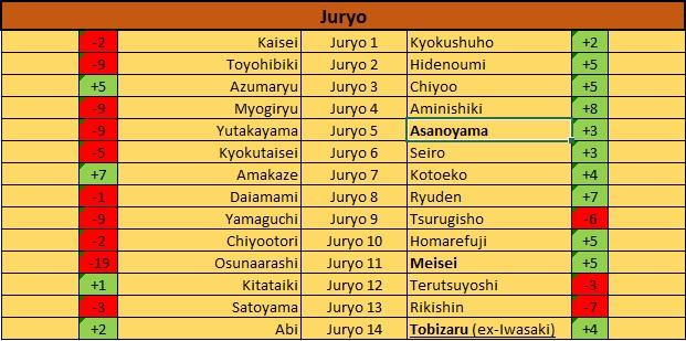 20170626-nagoya-banzuke-juryo.jpg