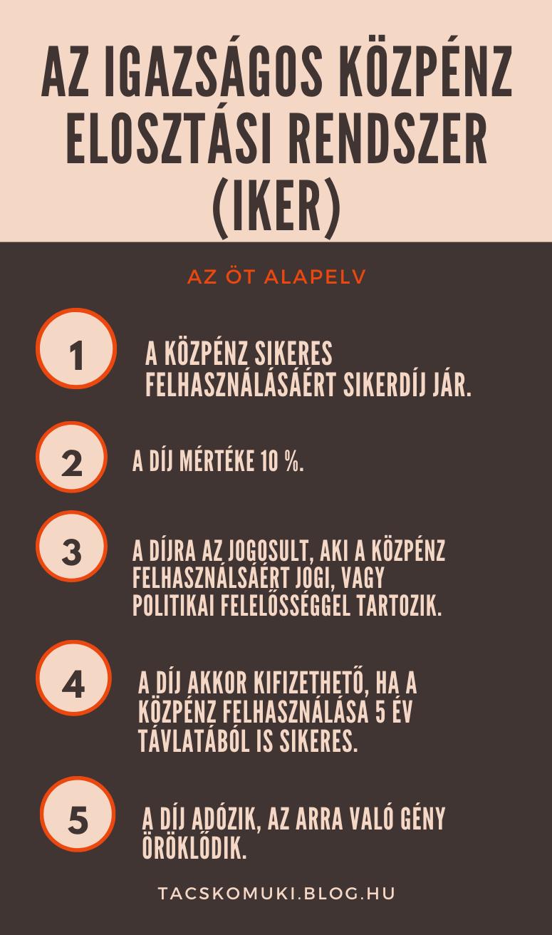 az_igazsagos_kozpenz_elosztasi_rendszer_1.png