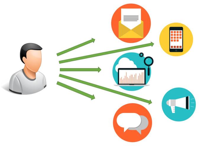 communication-channels.jpg