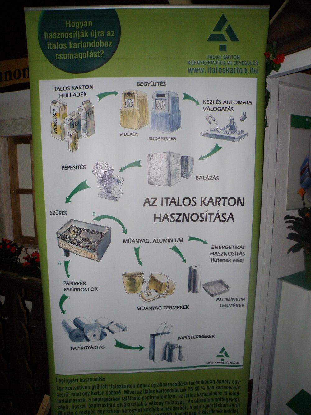 Országos Mezőgazdasági és Élelmiszeripari Kiállítás  OMEKK 2011. Zsámbék Szakközépiskola Szakács