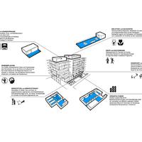 A közösség-orientált építészetről - Markus Ziller előadása