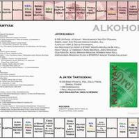 Monopoly - Capitaly - ALKOHOLI