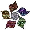 A pszichológiai szempontú meggyőzés 6 alapelve
