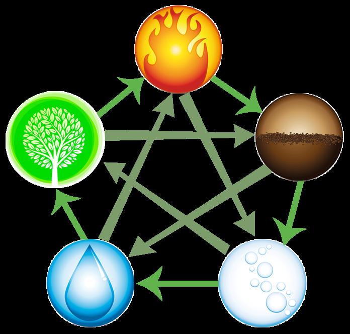 five-elements-copy11.png