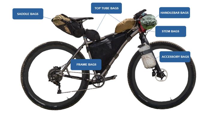 bikebags.png