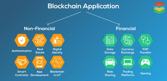 applications-of-blockchain-technology.jpg