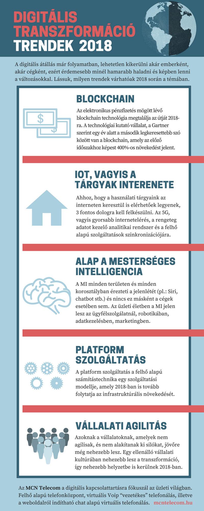 digitalis-transzformacio-trendek-2018_infografika_mcntelecom_1.jpg