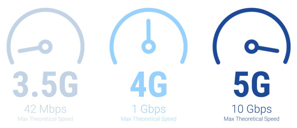 max-5g-speeds-final-1024x443.png