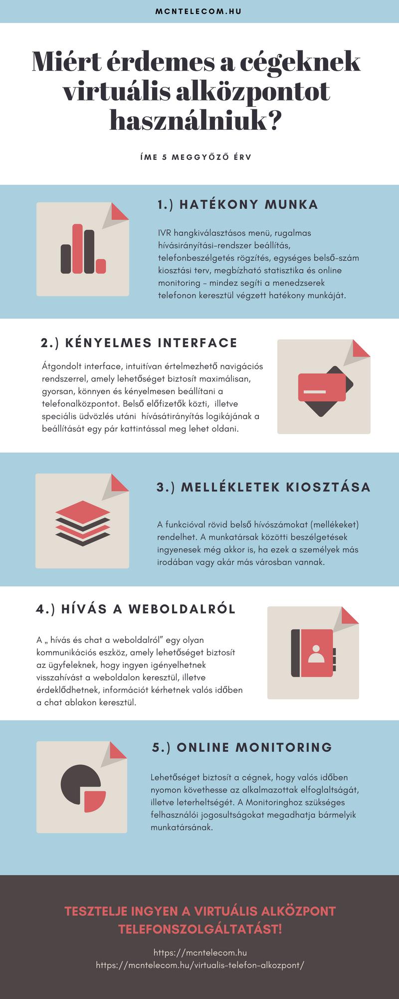 virtualis_alkozpont_infografika.png