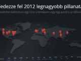 Mit kerestünk 2012-ben?
