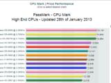 Hogyan válasszunk CPU-t?