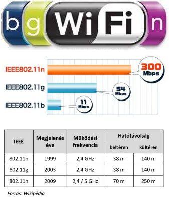 wifi_chart.jpg