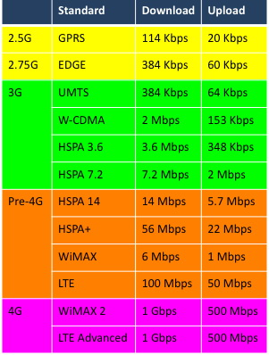 Mobile-data-speed-comparison.jpg