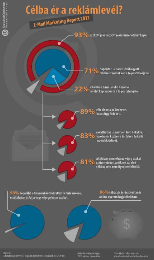 email_marketing_report_2012_infografika.jpg