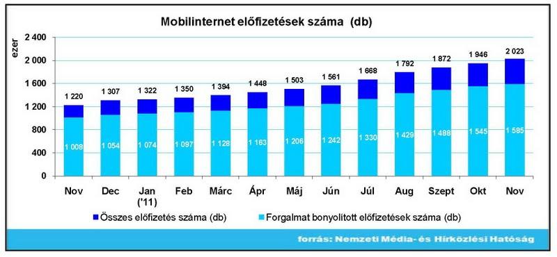 mobilinternet.jpg