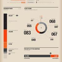 Több mint 20 infografika készítő eszköz