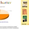 Googlecharter: egyszerű online diagram készítő