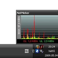 NetMeter: A hálózati adatforgalom mérése