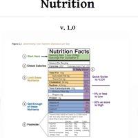 An Introduction to Nutrition v. 1.0 - 800 oldalas angol nyelvű alapvető információkat összegző, videómellékletekkel, hivatkozásokkal ellátott könyvecske