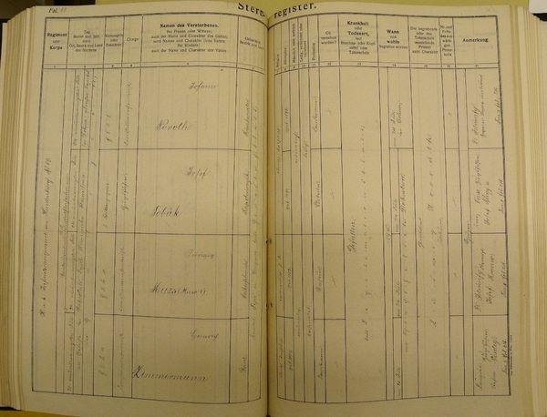 06. Novoth János halotti 1915a 600x.jpg