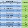 Wimbledoni matek