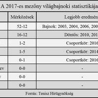 48. ATP Finals