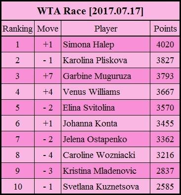 wta_race.jpg