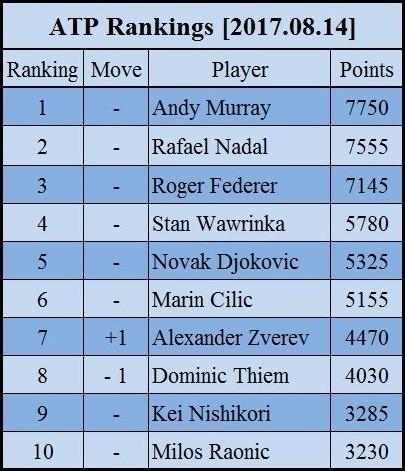 atp_rankings.jpg