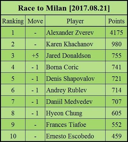 race_to_milan.jpg