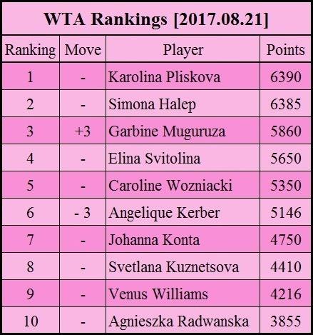 wta_rankings.jpg