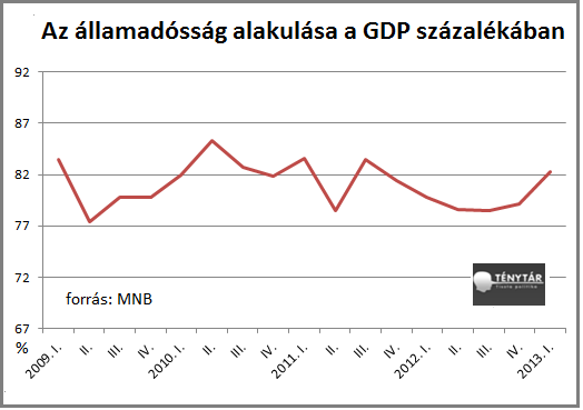 államadósság_3.png