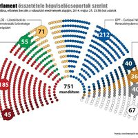 Európa a szélsőjobb szorításában