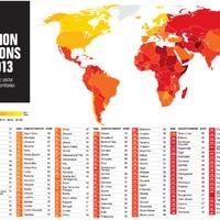 Nem volt mivel büszkélkednünk a korrupciómentes világnapon