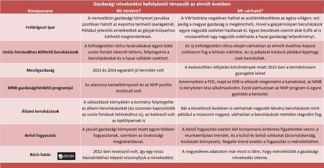gazdasag1.png