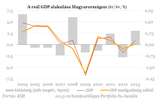 1114_gdp2-20131114.png