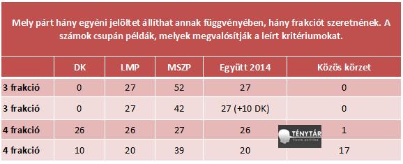 tablazat egyutt 2014.png